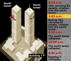 The Split Second Error Exposing The Wtc Bomb Plot